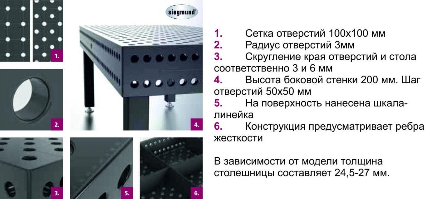 Отличительные особенности столов Siegmund системы 28