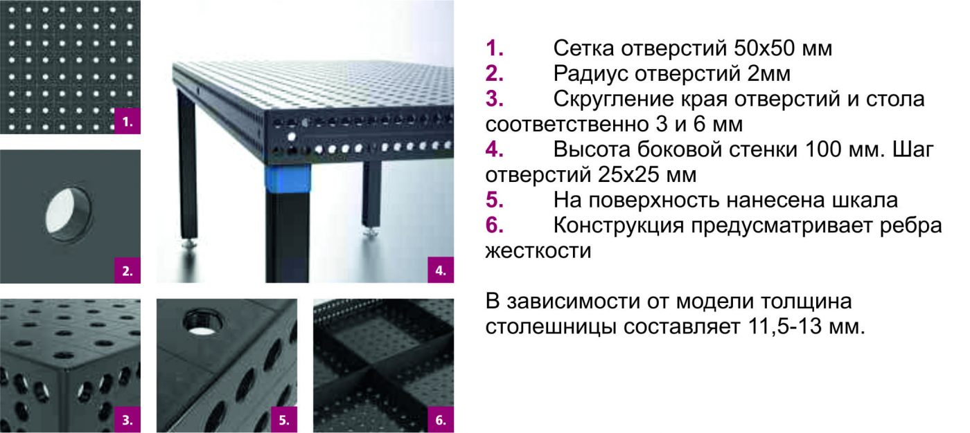 Отличительные особенности столов Siegmund системы 16